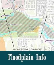 Flood Map Button